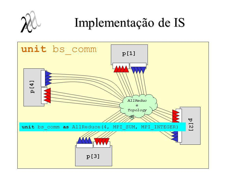 Implementação de IS unit bs_comm p[1] p[4] p[2] p[3]